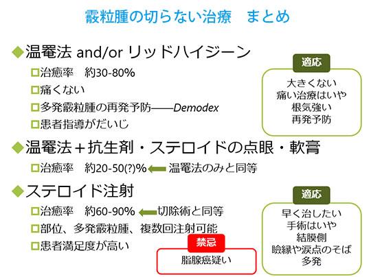 (図11)霰粒腫の切らない治療 まとめ